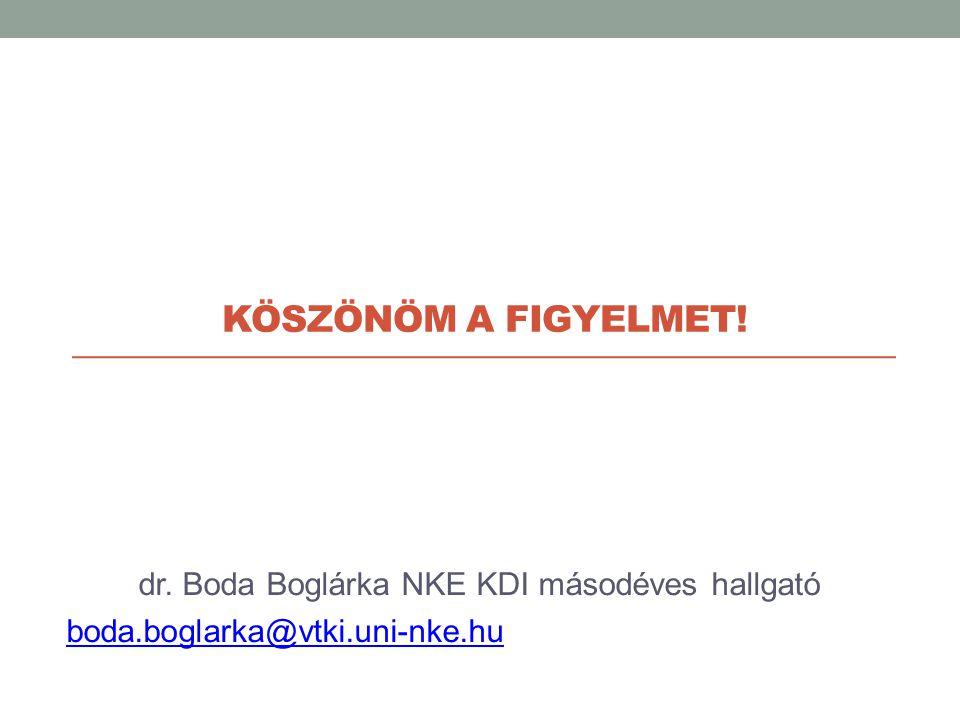 dr. Boda Boglárka NKE KDI másodéves hallgató