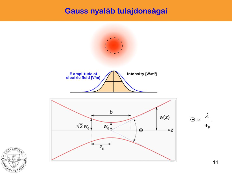 Gauss nyaláb tulajdonságai