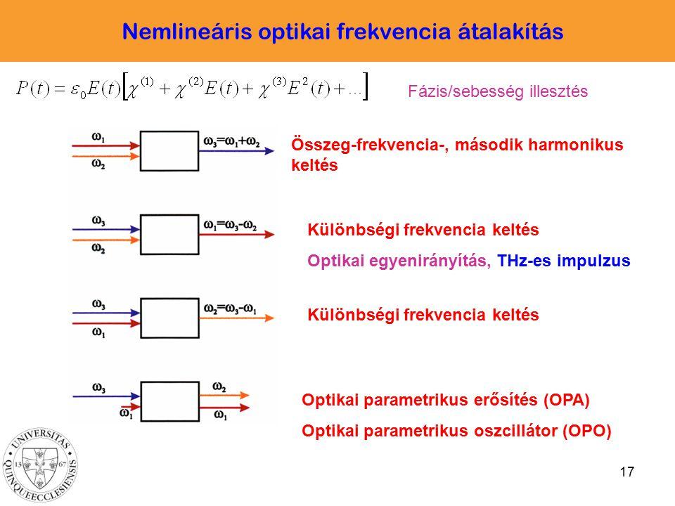 Nemlineáris optikai frekvencia átalakítás