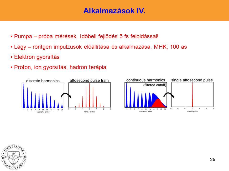 Alkalmazások IV. Pumpa – próba mérések. Időbeli fejlődés 5 fs feloldással! Lágy – röntgen impulzusok előállítása és alkalmazása, MHK, 100 as.
