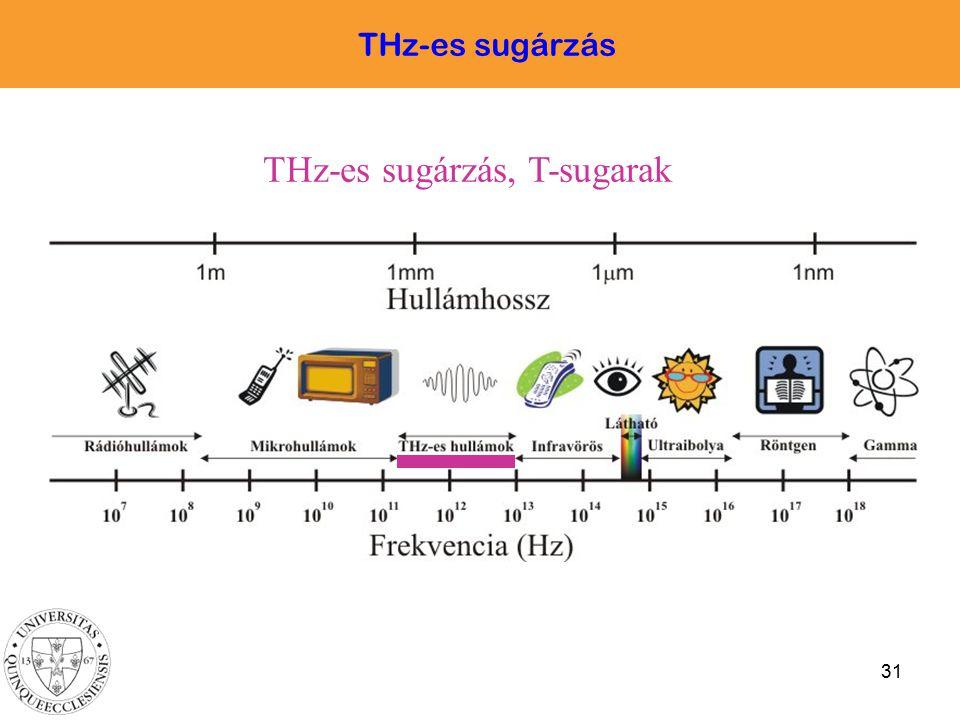THz-es sugárzás, T-sugarak