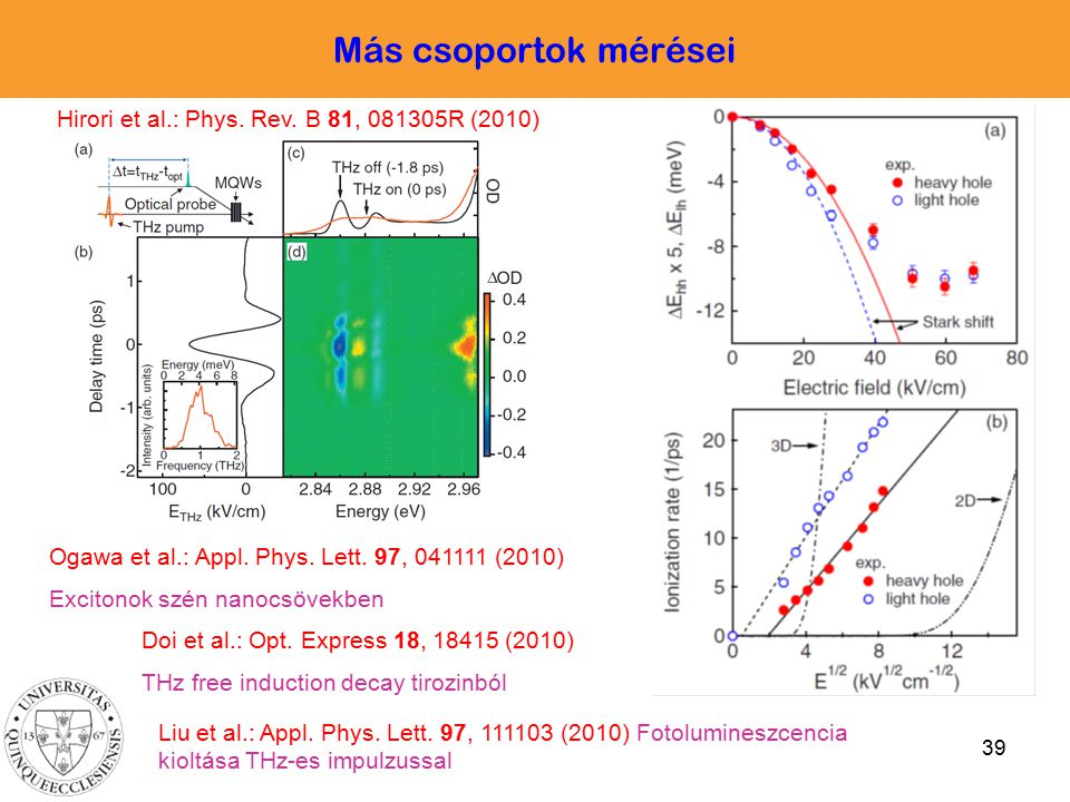 Más csoportok mérései Hirori et al.: Phys. Rev. B 81, 081305R (2010)