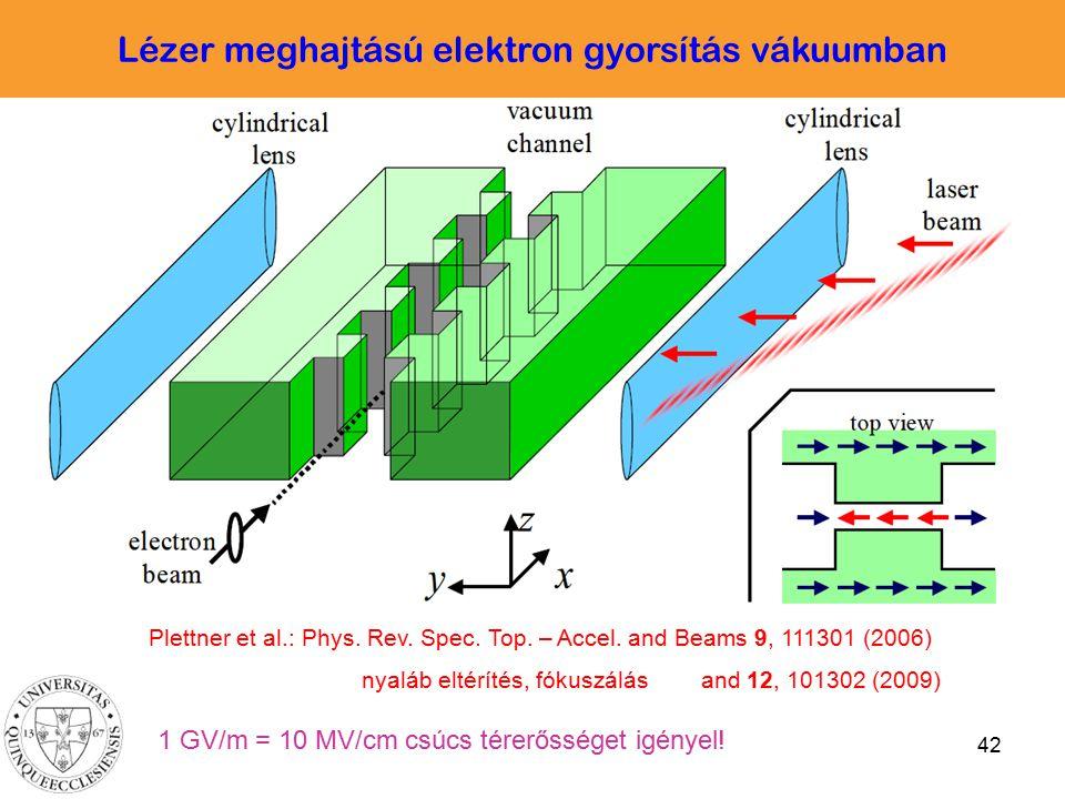 Lézer meghajtású elektron gyorsítás vákuumban