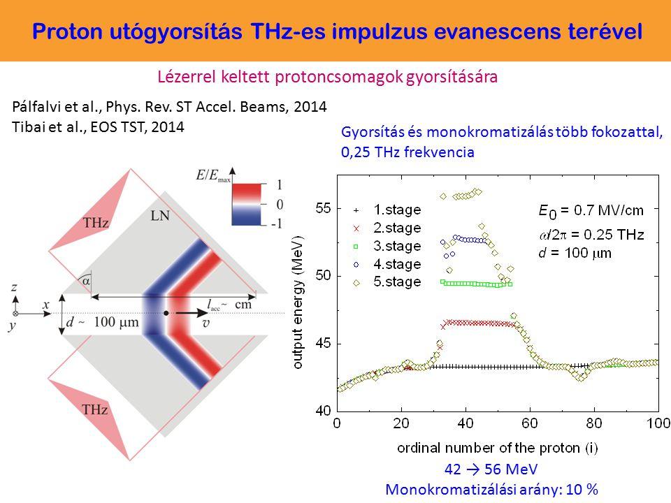 Proton utógyorsítás THz-es impulzus evanescens terével