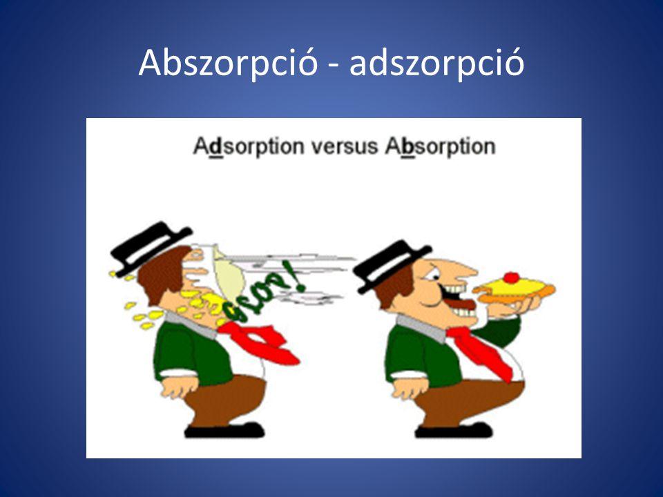 Abszorpció - adszorpció