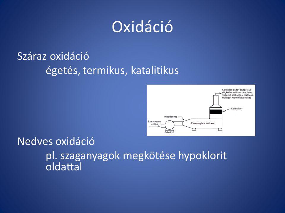 Oxidáció Száraz oxidáció égetés, termikus, katalitikus Nedves oxidáció pl.