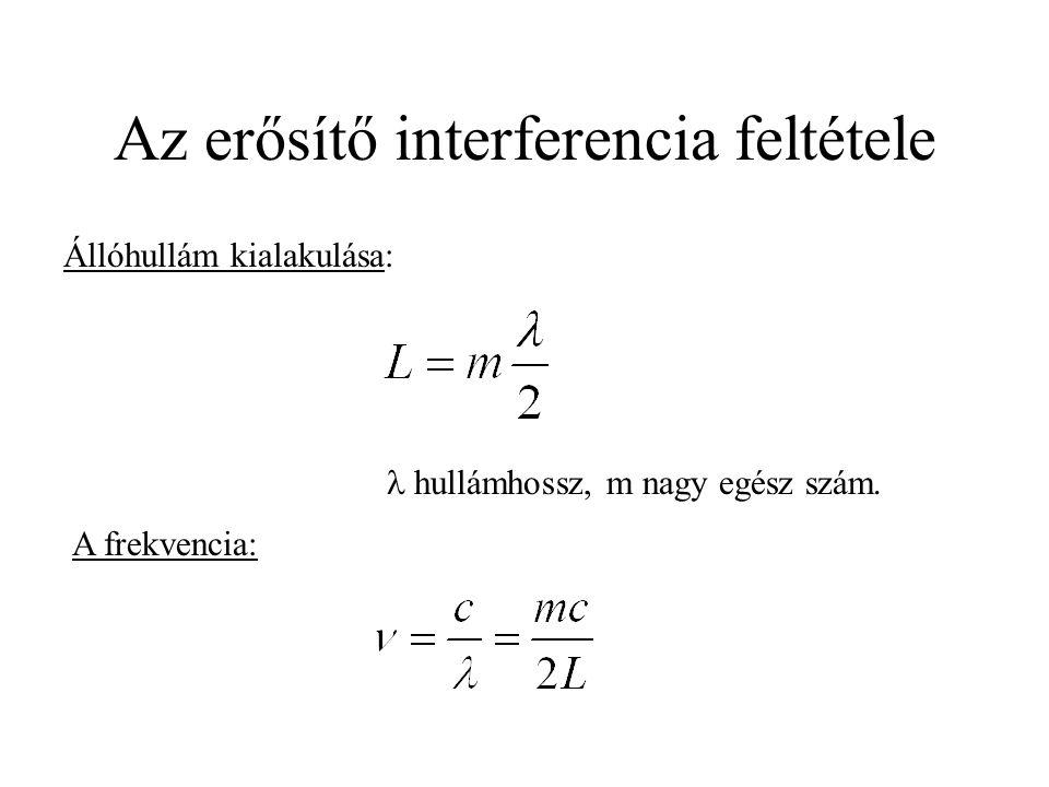 Az erősítő interferencia feltétele