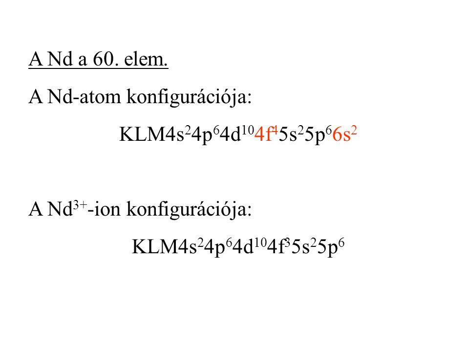 A Nd a 60. elem. A Nd-atom konfigurációja: KLM4s24p64d104f45s25p66s2.