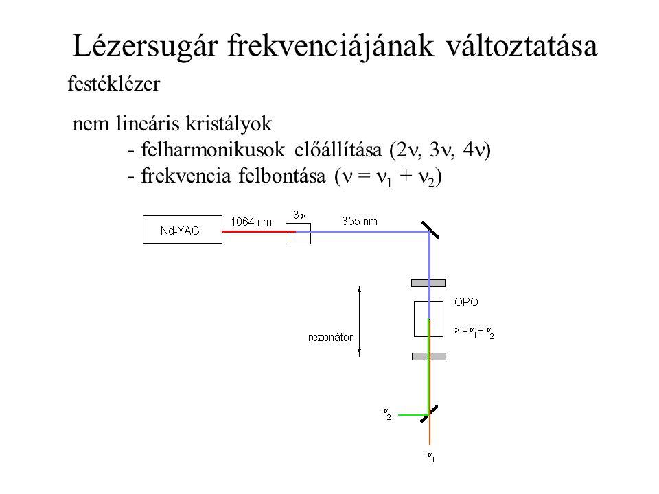 Lézersugár frekvenciájának változtatása