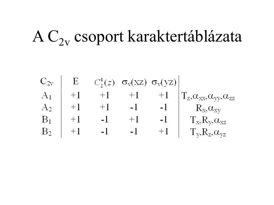 A C2v csoport karaktertáblázata