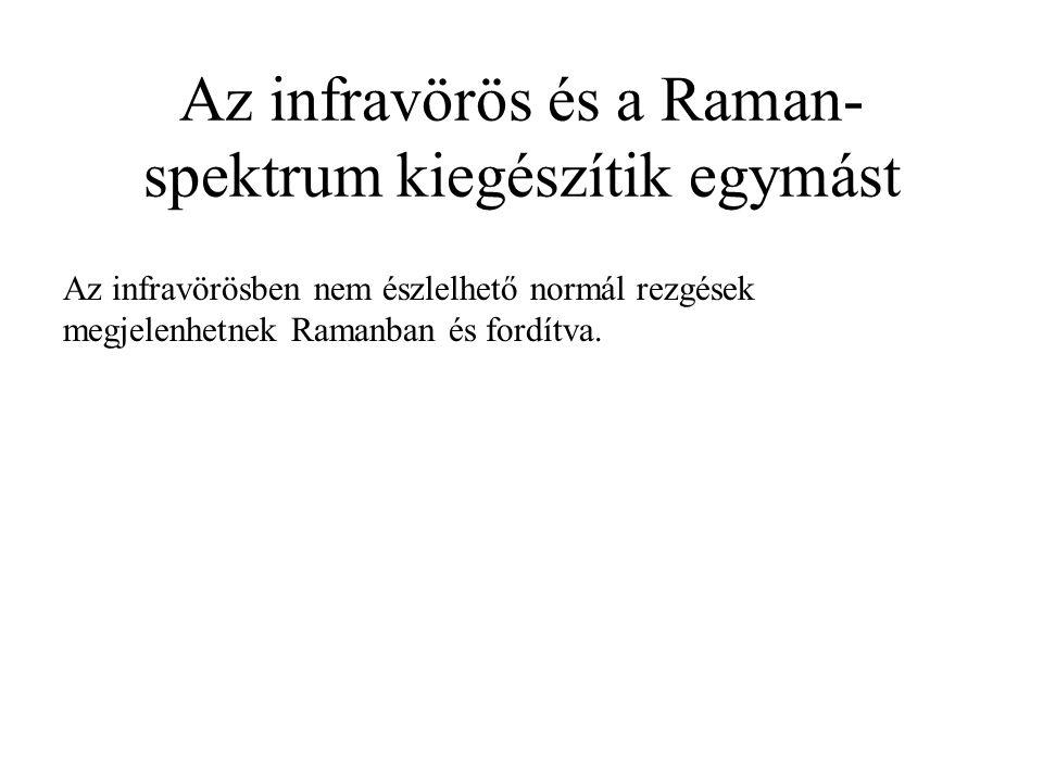 Az infravörös és a Raman-spektrum kiegészítik egymást