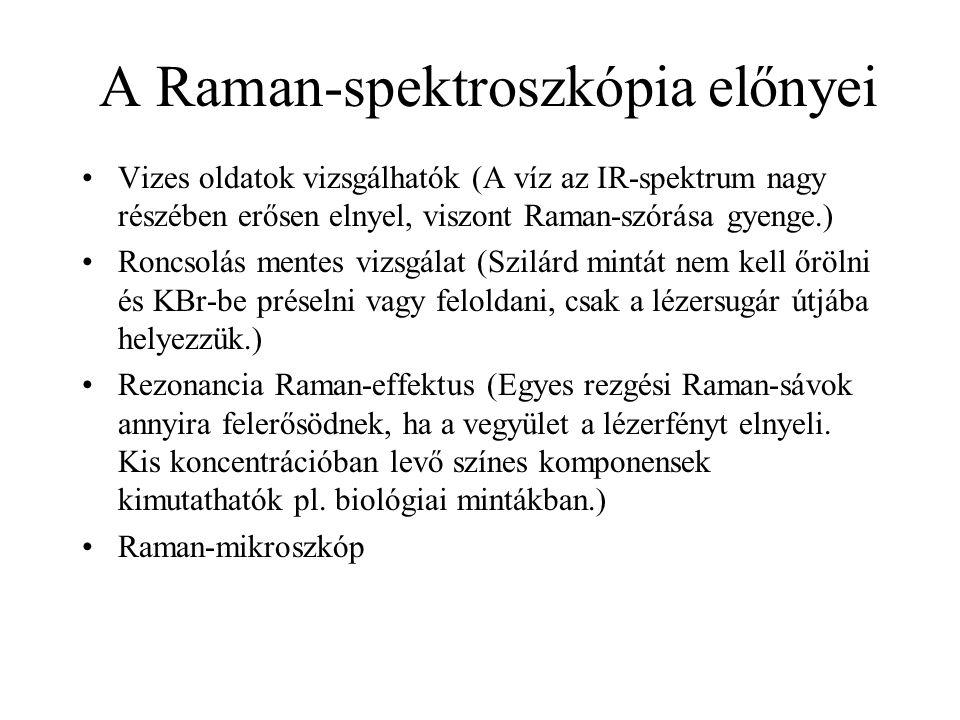 A Raman-spektroszkópia előnyei