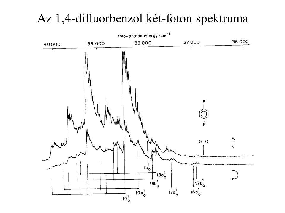 Az 1,4-difluorbenzol két-foton spektruma