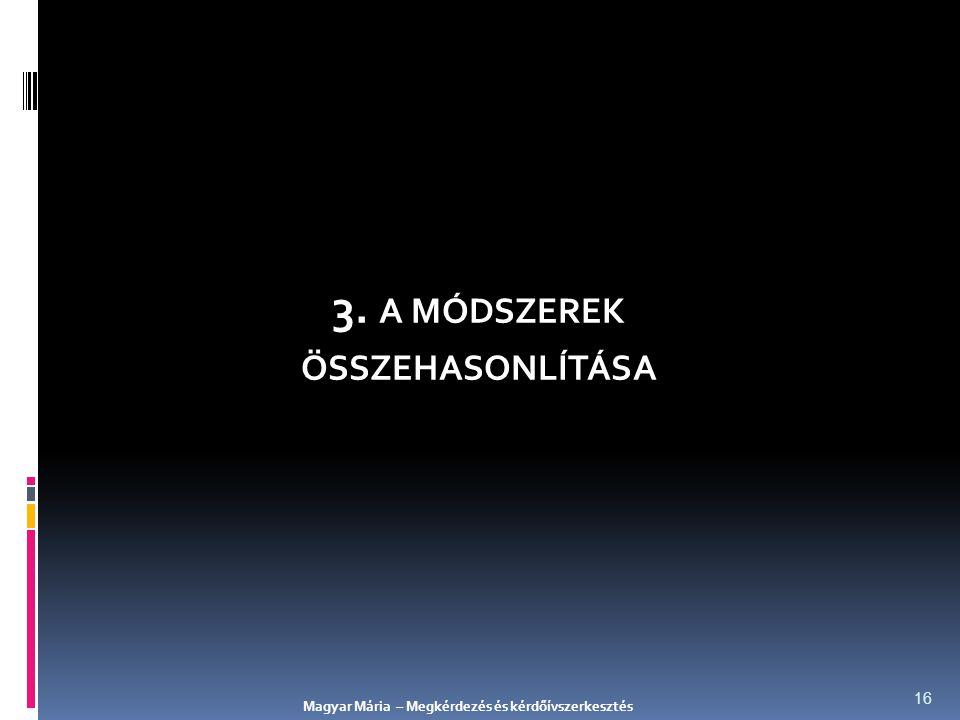 Magyar Mária – Megkérdezés és kérdőívszerkesztés