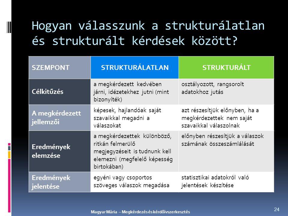 Hogyan válasszunk a strukturálatlan és strukturált kérdések között