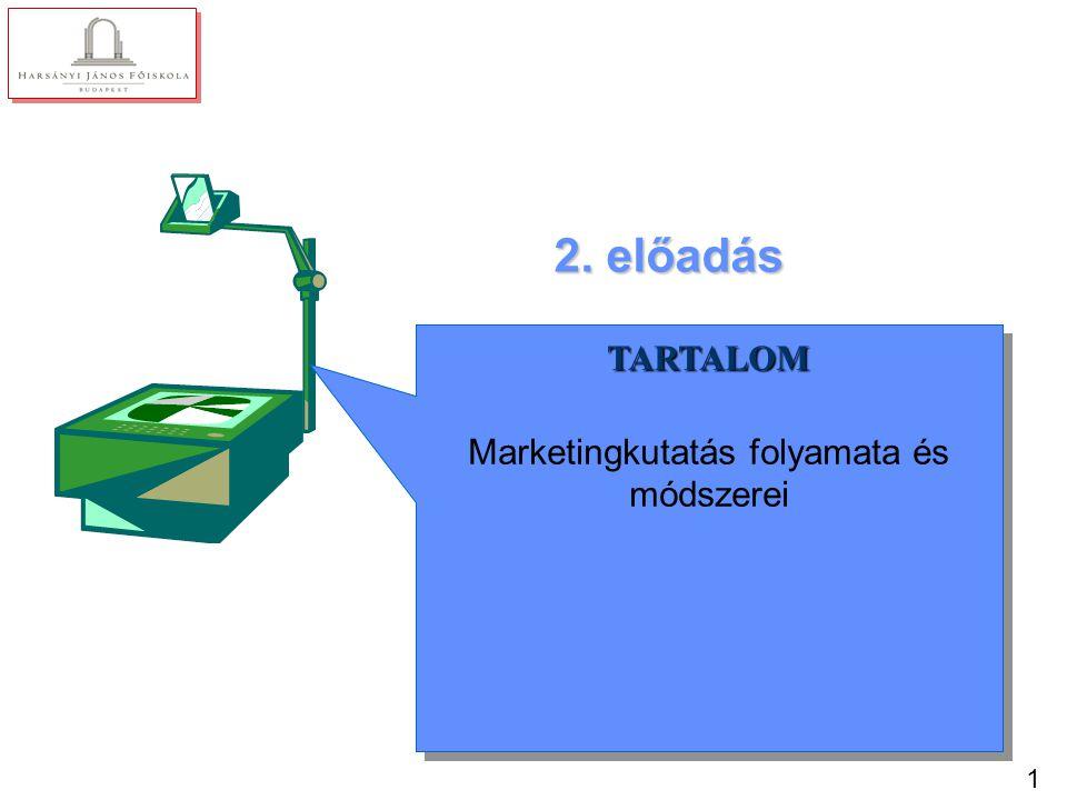 MIR elemei és működése Környezet Információ források Információ