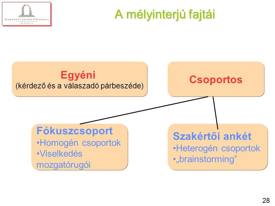 Primer információk 3. Megfigyelés: