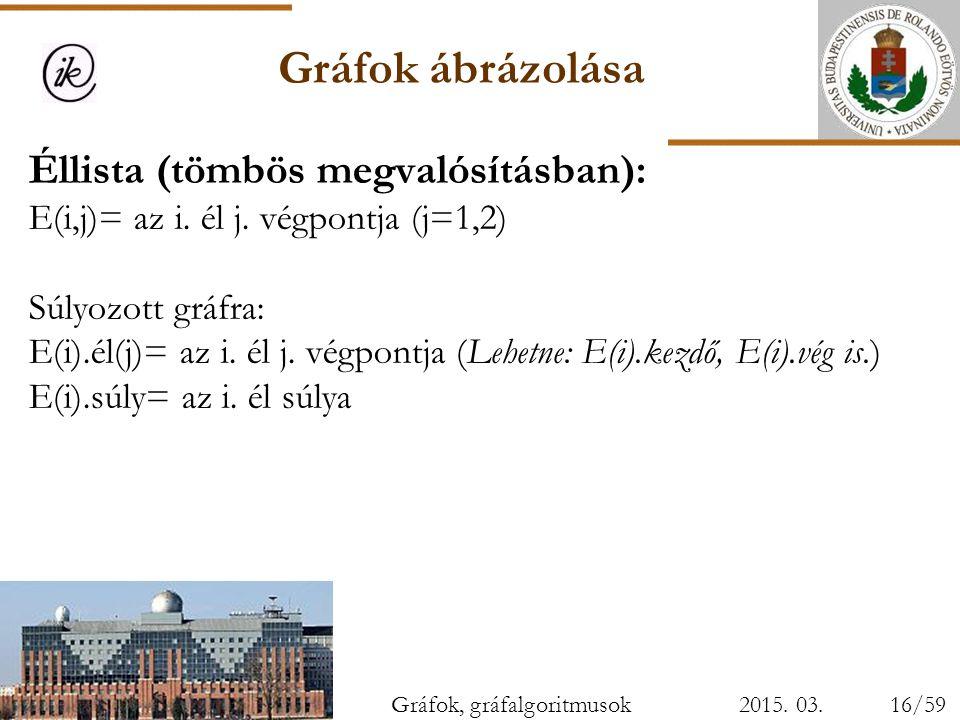 Gráfok ábrázolása Éllista (tömbös megvalósításban):