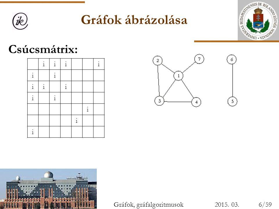 Gráfok ábrázolása Csúcsmátrix: i Gráfok, gráfalgoritmusok