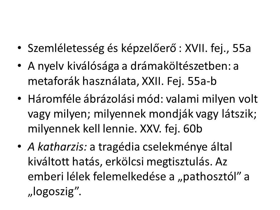 Szemléletesség és képzelőerő : XVII. fej., 55a