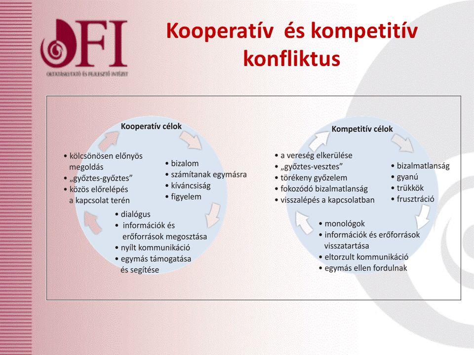Kooperatív és kompetitív konfliktus