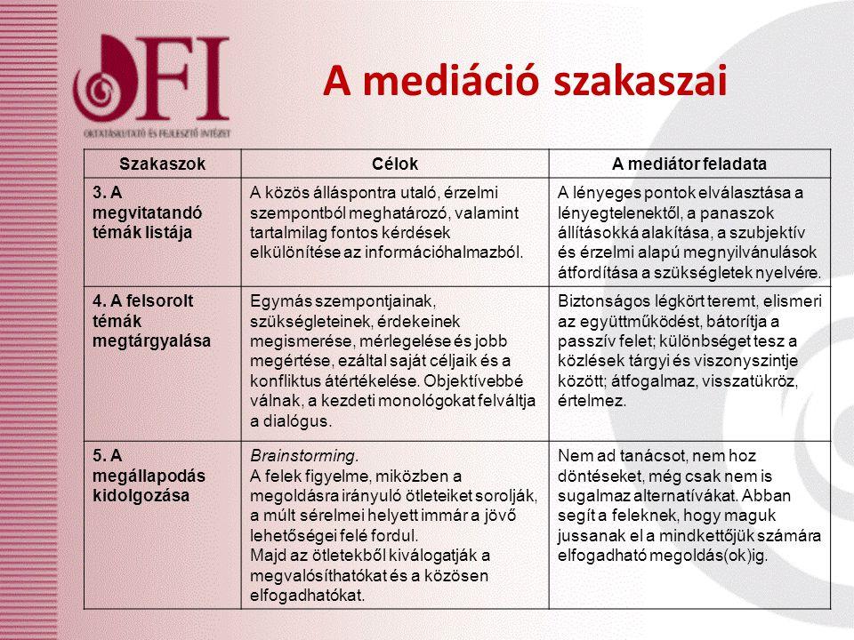 A mediáció szakaszai Szakaszok Célok A mediátor feladata