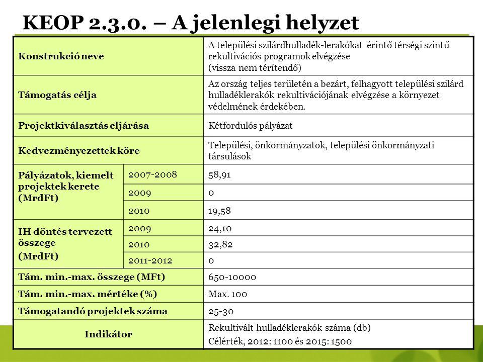 KEOP 2.3.0. – A jelenlegi helyzet
