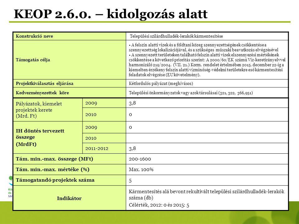 KEOP 2.6.0. – kidolgozás alatt