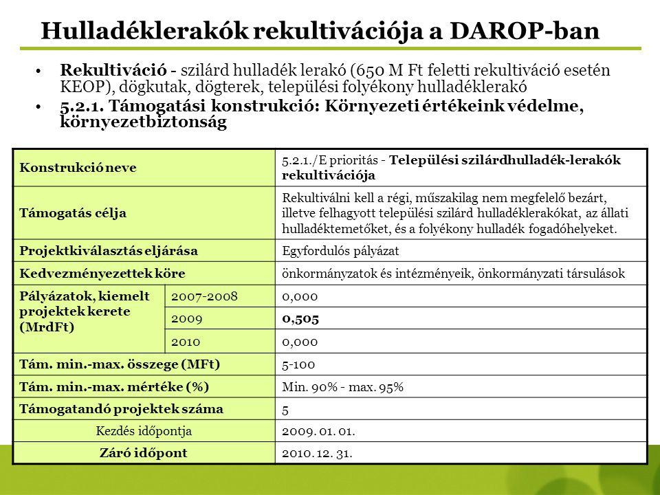 Hulladéklerakók rekultivációja a DAROP-ban