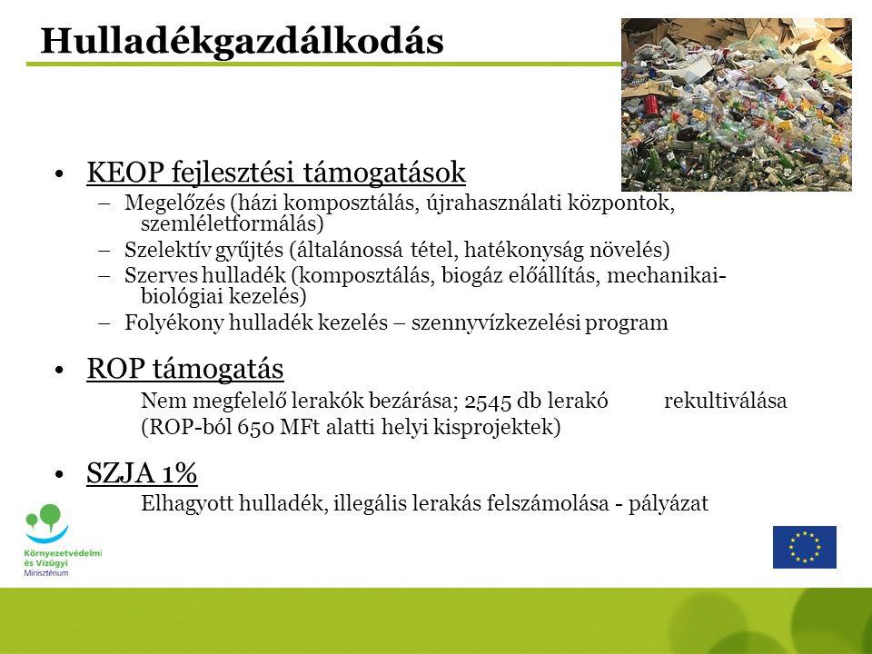 Hulladékgazdálkodás KEOP fejlesztési támogatások ROP támogatás SZJA 1%