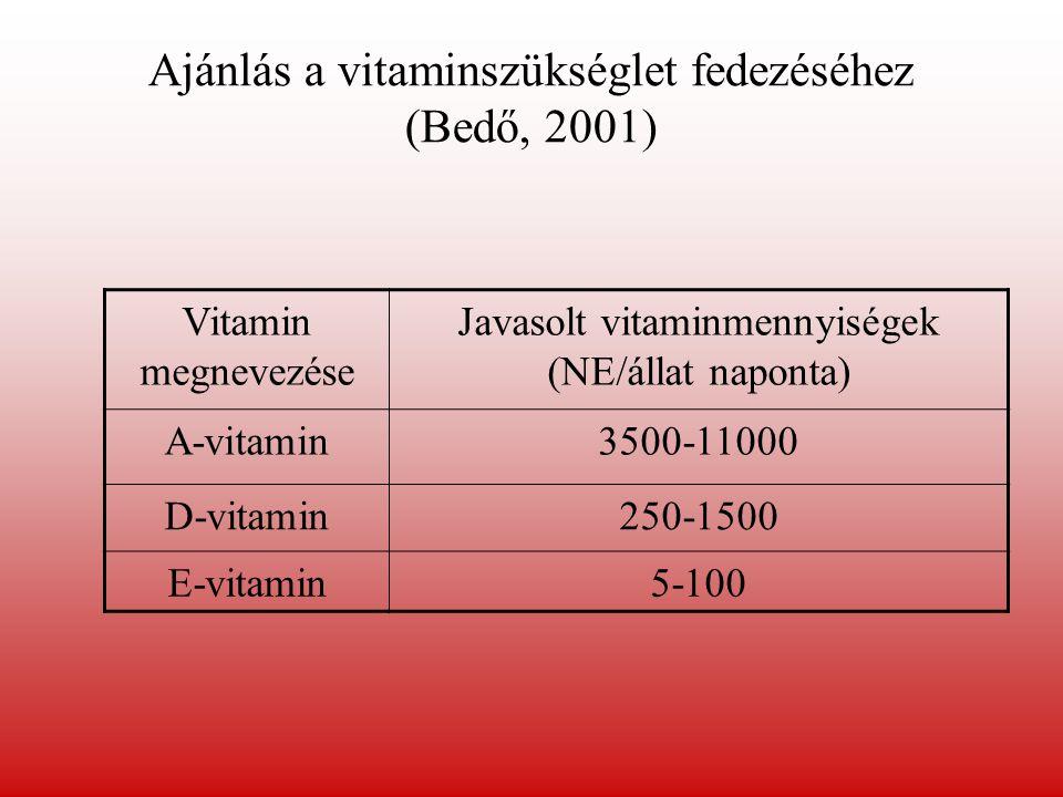 Ajánlás a vitaminszükséglet fedezéséhez (Bedő, 2001)