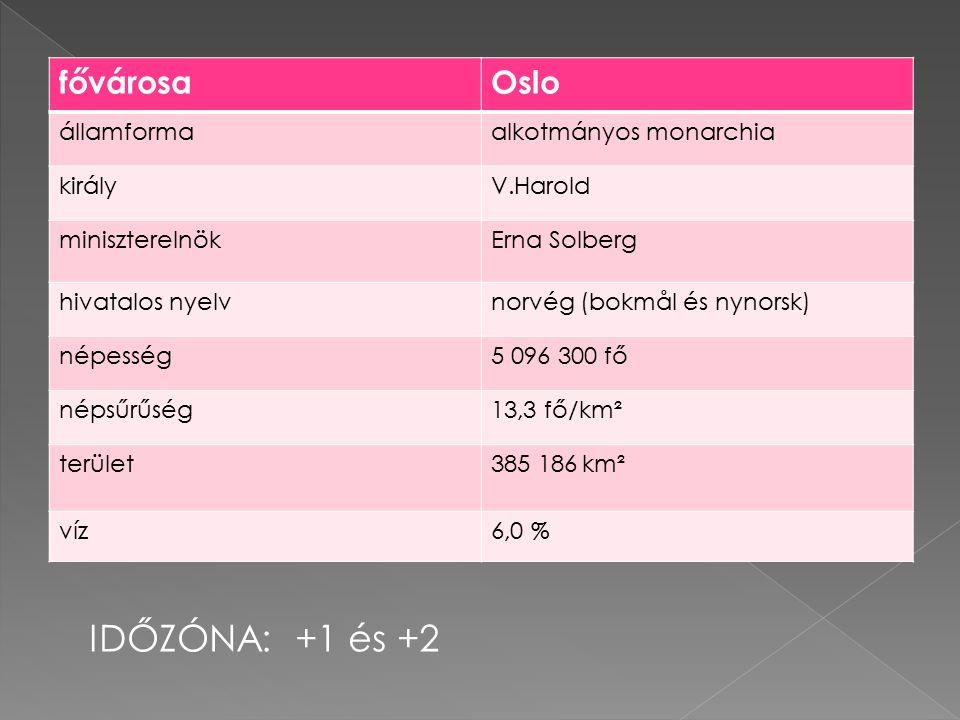 IDŐZÓNA: +1 és +2 fővárosa Oslo államforma alkotmányos monarchia