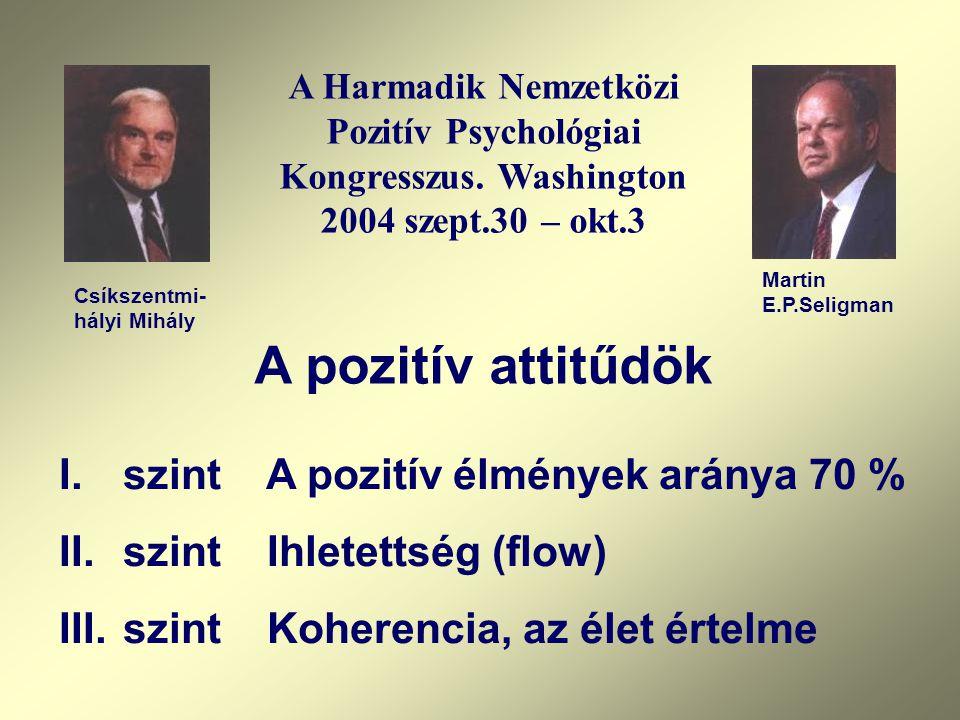 A pozitív attitűdök szint A pozitív élmények aránya 70 %