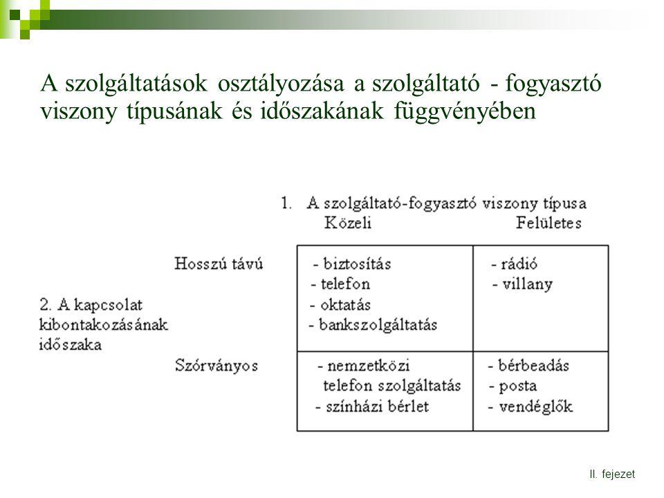 A szolgáltatások osztályozása a szolgáltató - fogyasztó viszony típusának és időszakának függvényében
