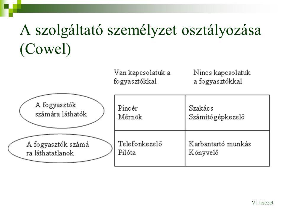 A szolgáltató személyzet osztályozása (Cowel)