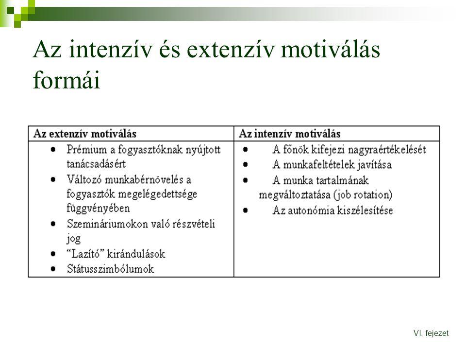 Az intenzív és extenzív motiválás formái