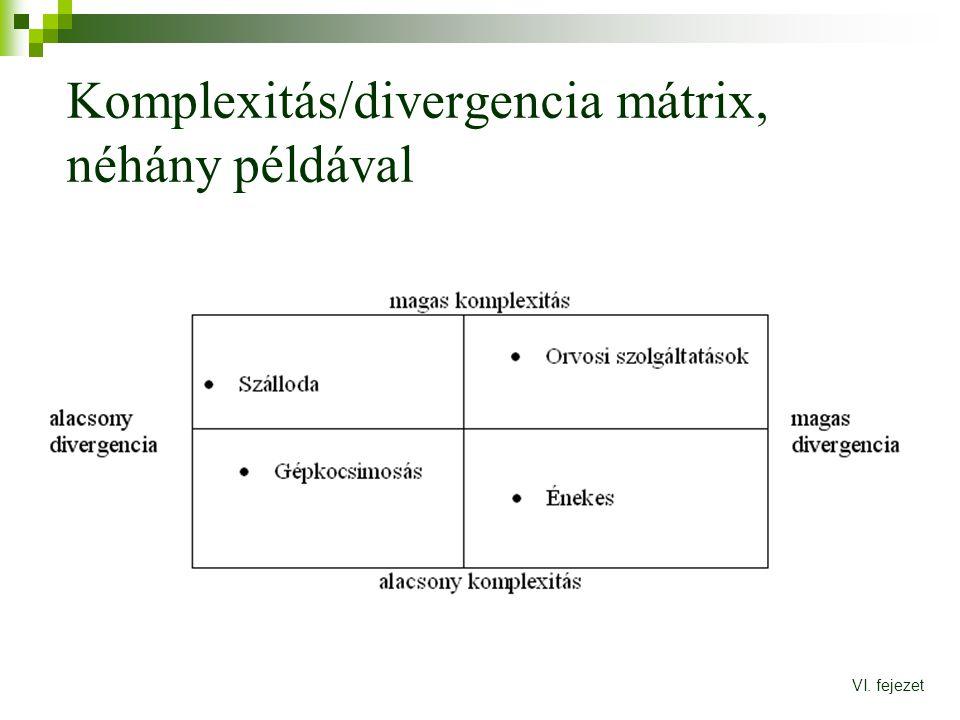 Komplexitás/divergencia mátrix, néhány példával