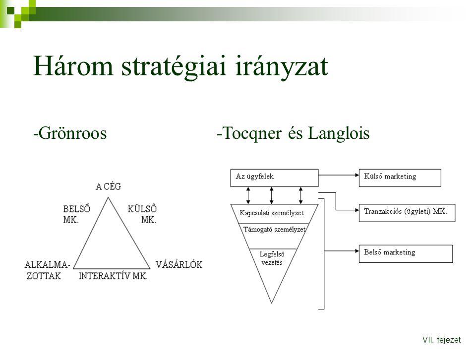 Három stratégiai irányzat