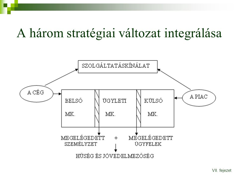 A három stratégiai változat integrálása