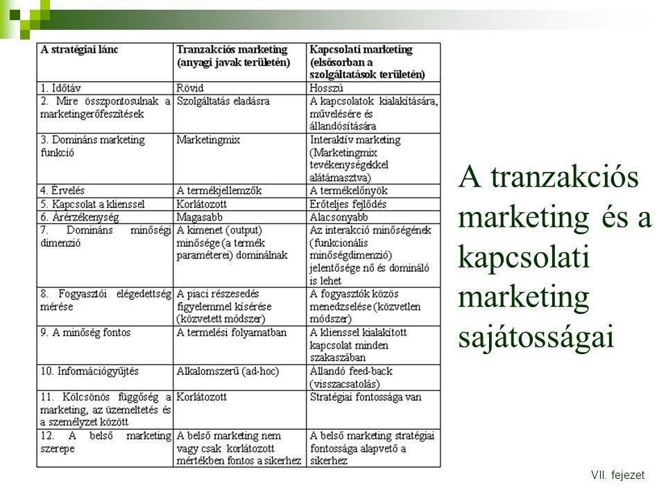 A tranzakciós marketing és a kapcsolati marketing sajátosságai