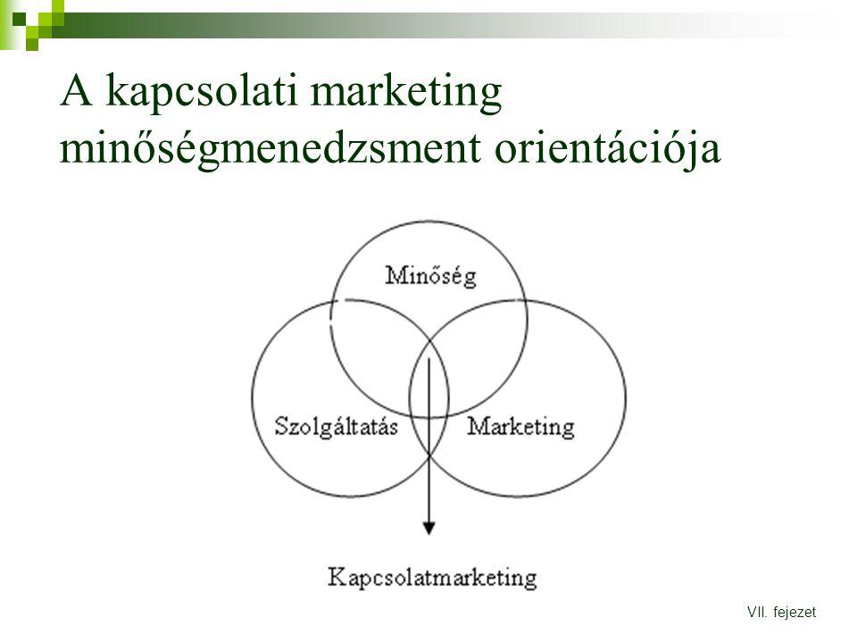A kapcsolati marketing minőségmenedzsment orientációja