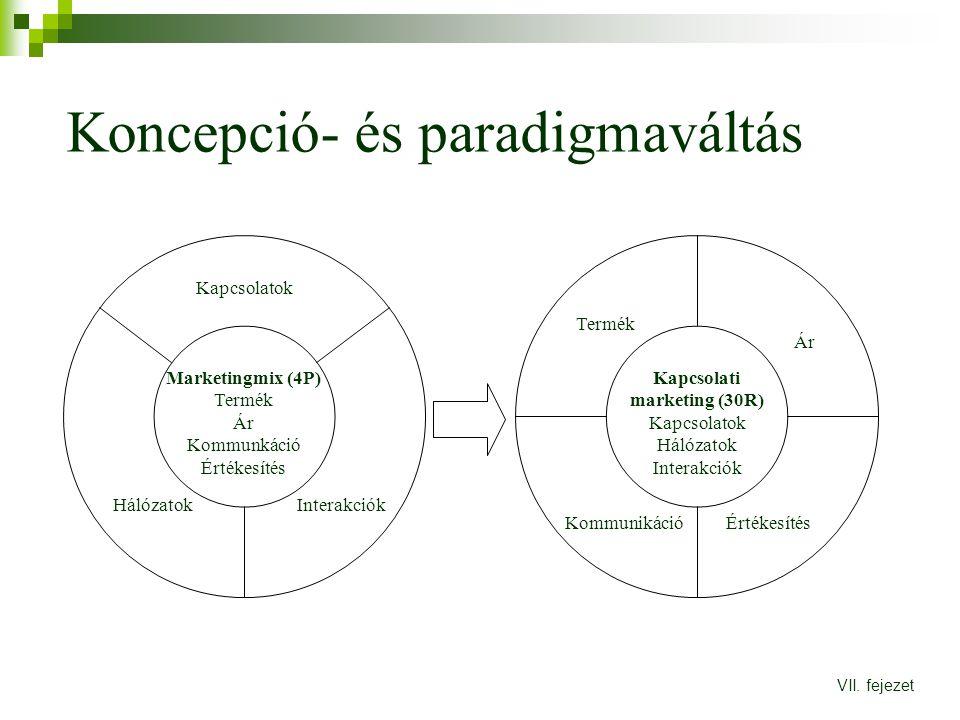 Koncepció- és paradigmaváltás