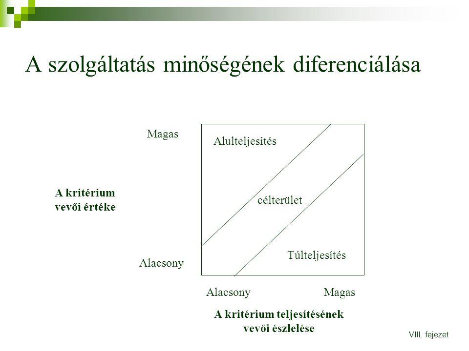 A szolgáltatás minőségének diferenciálása