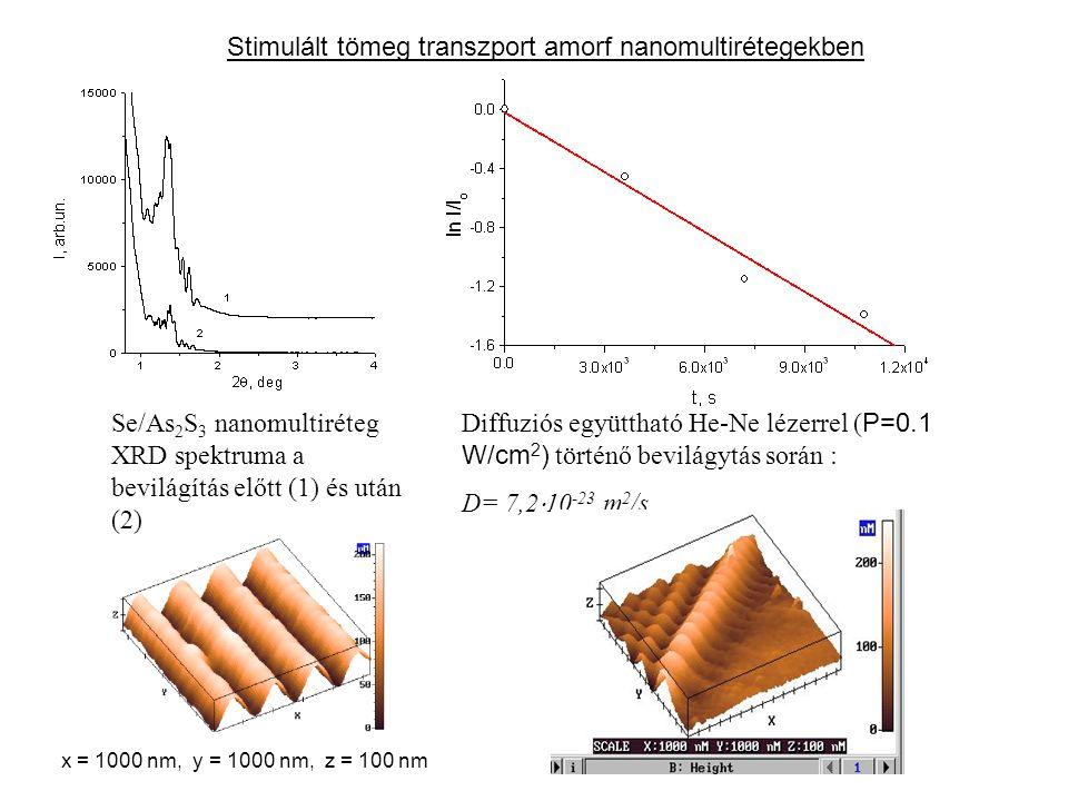 Stimulált tömeg transzport amorf nanomultirétegekben