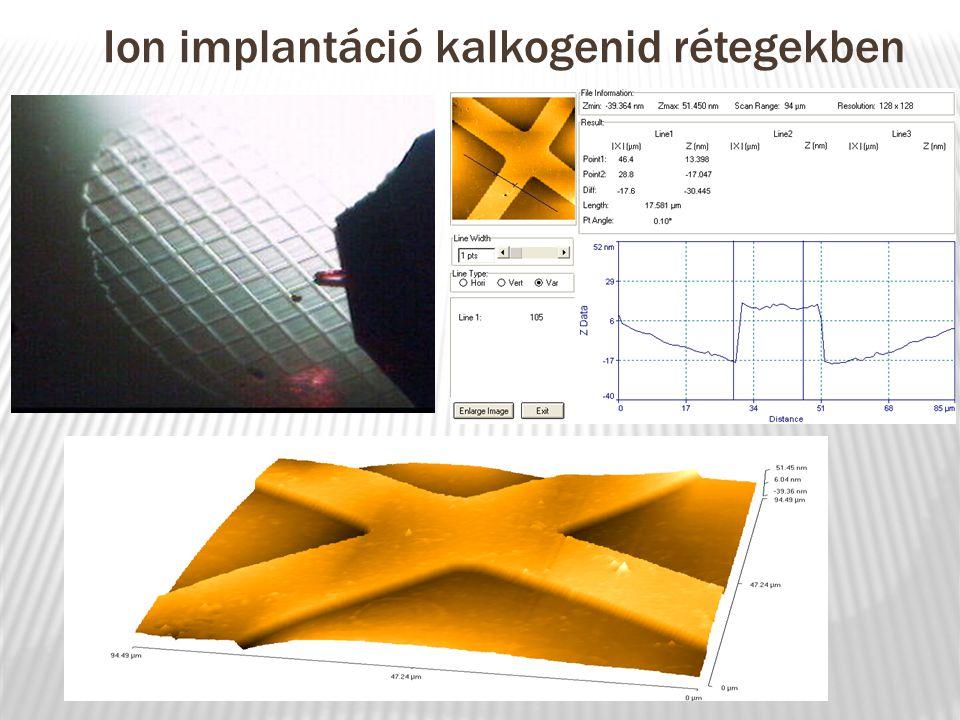Ion implantáció kalkogenid rétegekben