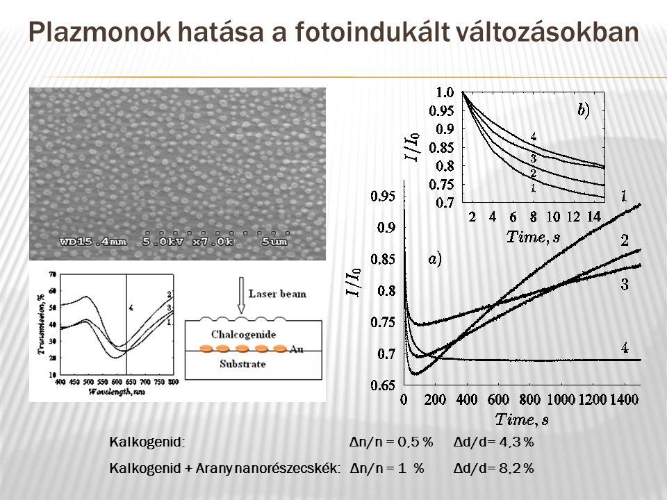 Plazmonok hatása a fotoindukált változásokban