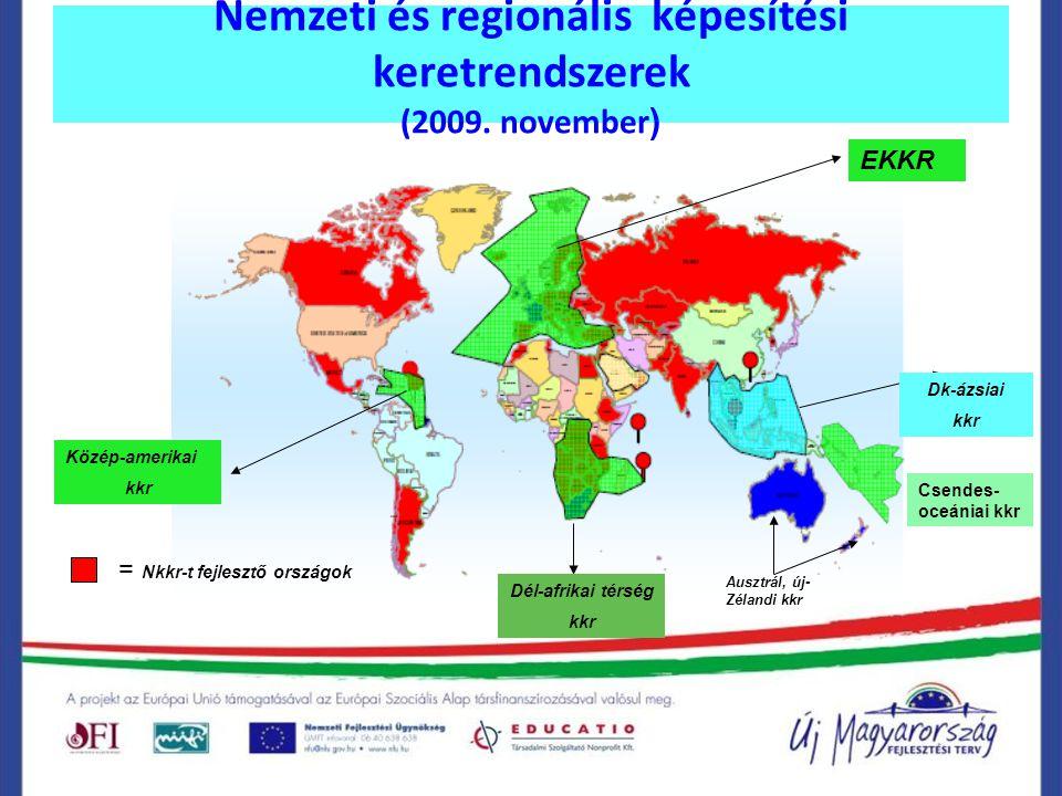 Nemzeti és regionális képesítési keretrendszerek (2009. november)