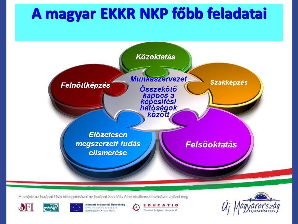 A magyar EKKR NKP főbb feladatai