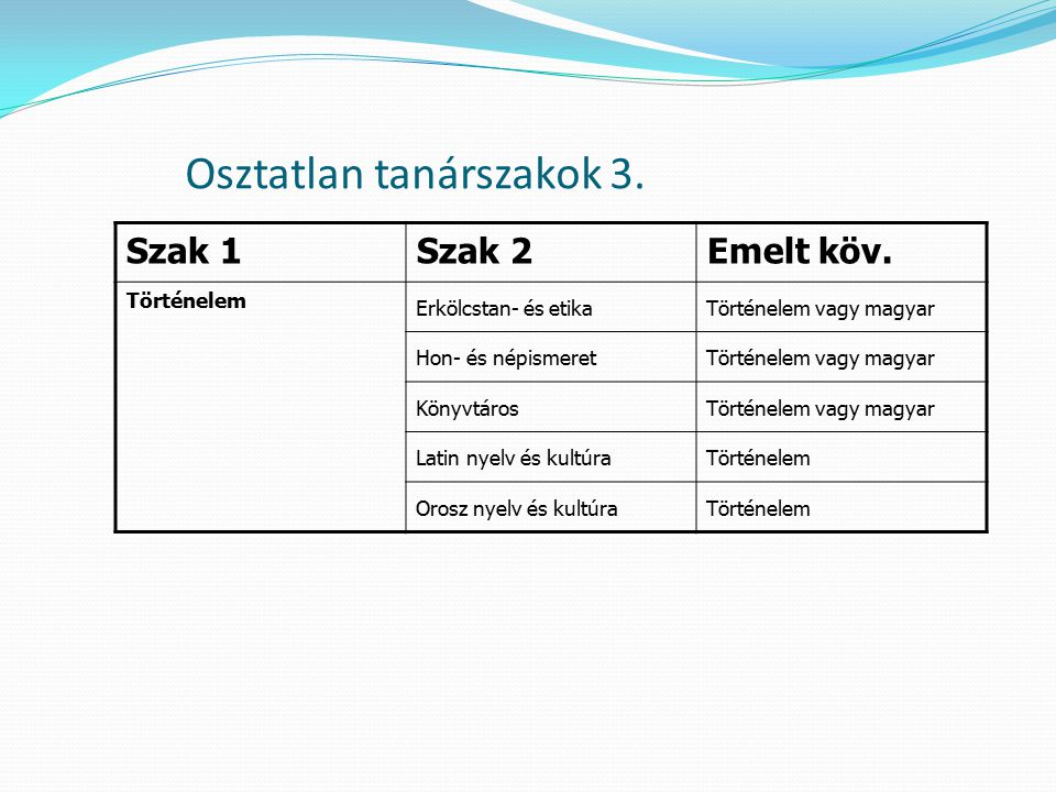 Osztatlan tanárszakok 3.
