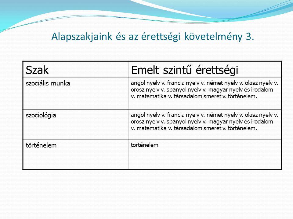 Alapszakjaink és az érettségi követelmény 3.
